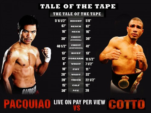 MANNY PACQUIÁO vs MIGUEL COTTO